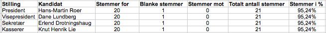 Skjermbilde 2013-04-07 kl. 20.48.36