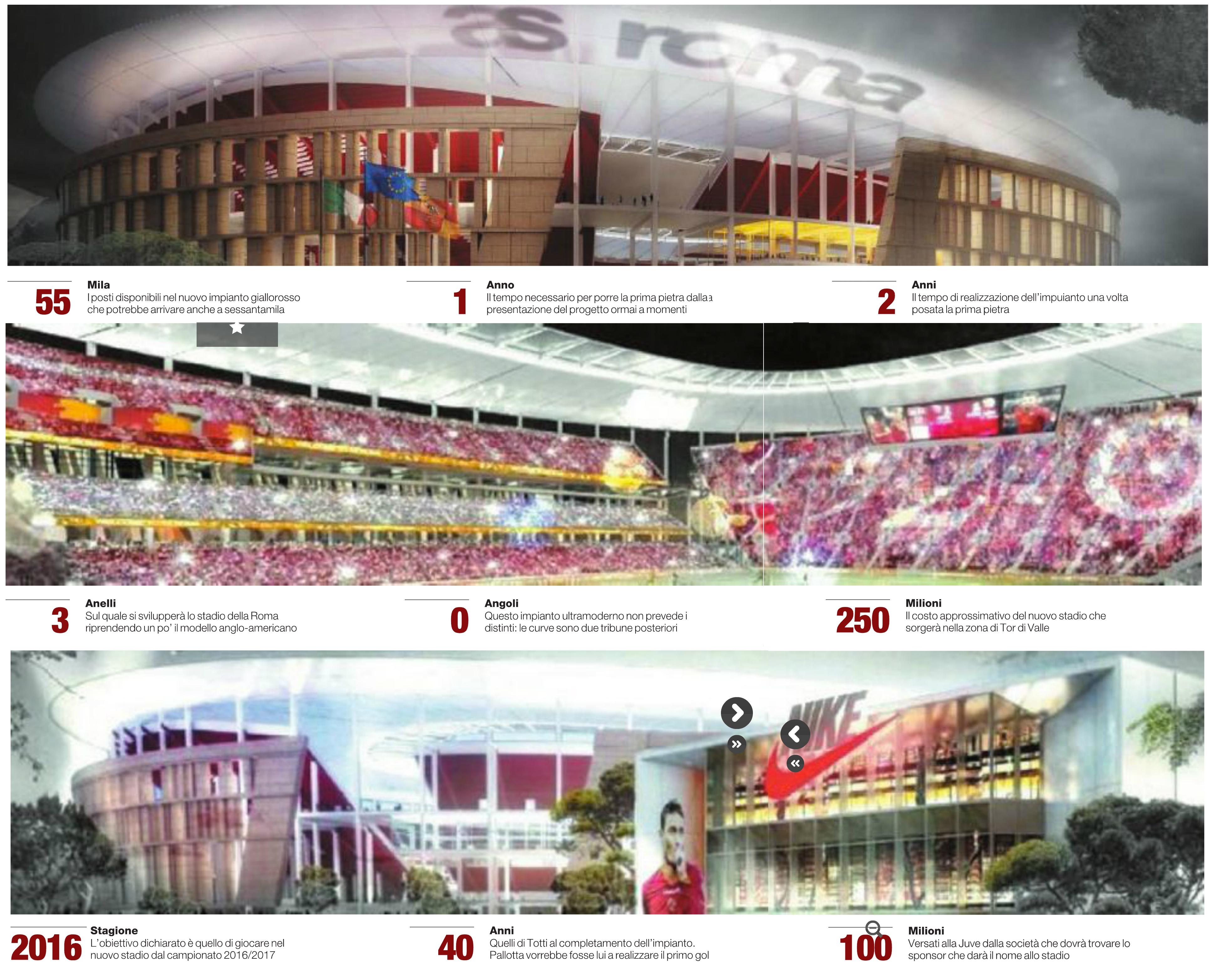 ny stadion